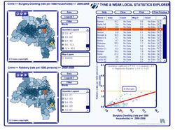 Tyne and Wear Local Statistics Explorer Double Map